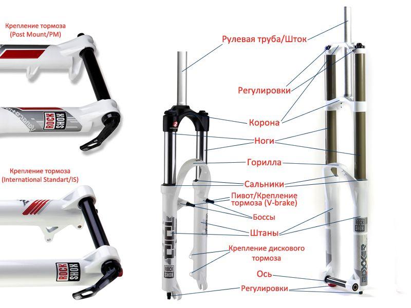 из чего состоит велосипедная вилка