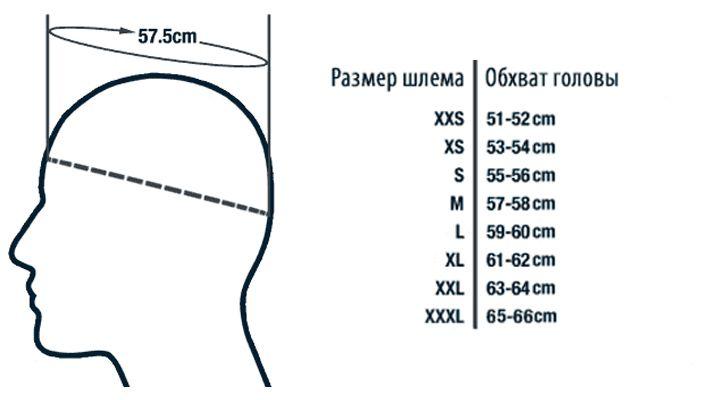 подбор размера велошлема